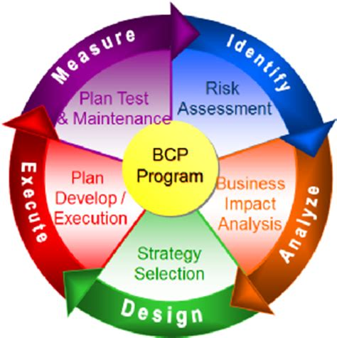 Sporting Goods Business Plan Business Plans